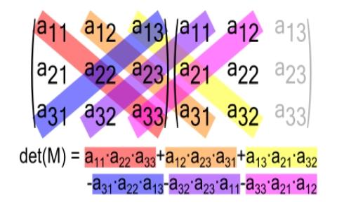 genezės matricos prekybos sistema ea